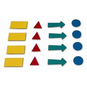 Sada symbolů pro plánovací tabule